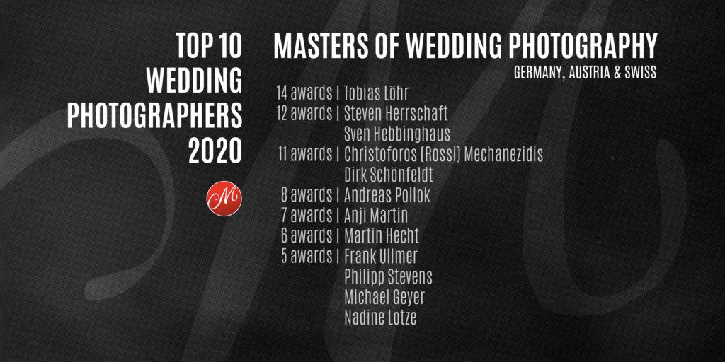 Masters of German Wedding Photography Hochzeitsfotograf Sven Hebbinghaus